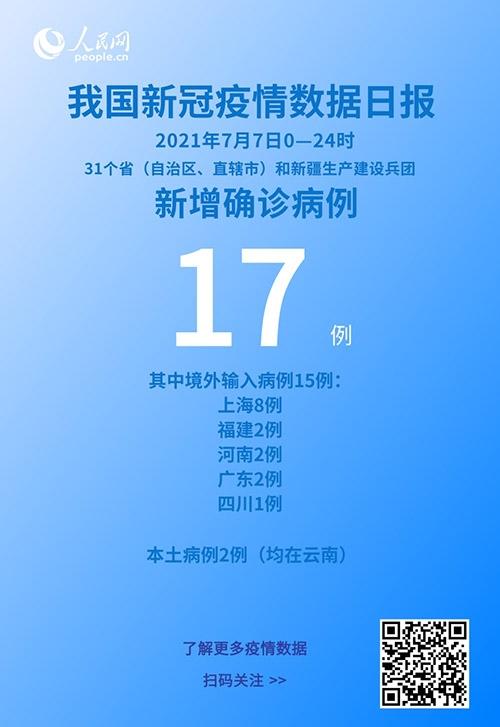 国家卫健委7月7日新增新冠肺炎确诊病例17例其中本土病例2例