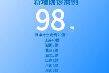 各地疫情速览8月1日新增确诊病例98例本土病例55例