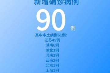 各地疫情速览8月2日新增确诊病例90例本土病例61例